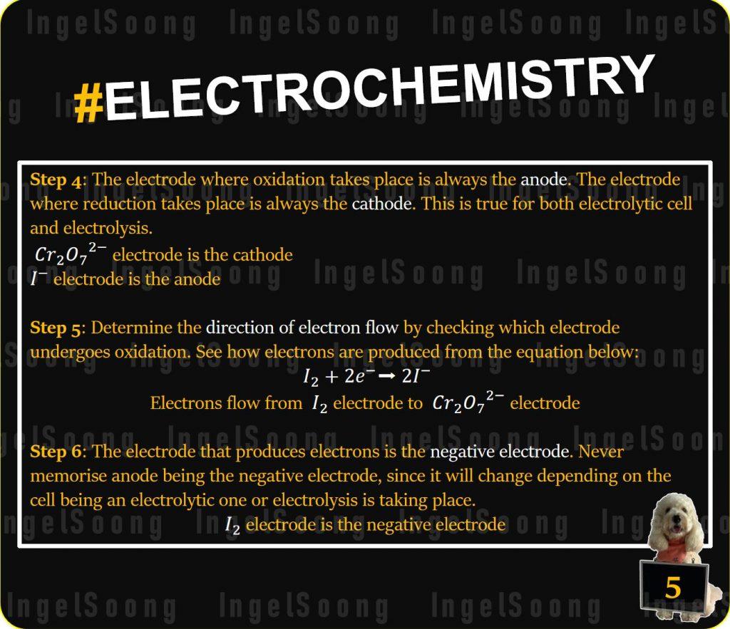 Electrochemistry 5