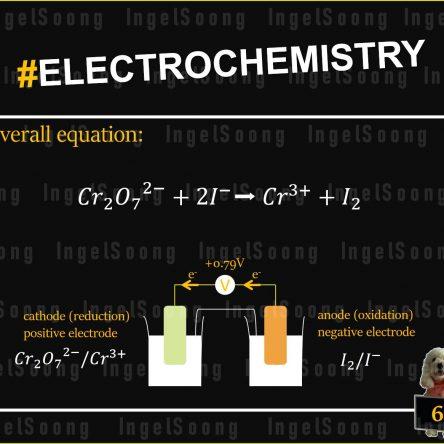 Electrochemistry 6