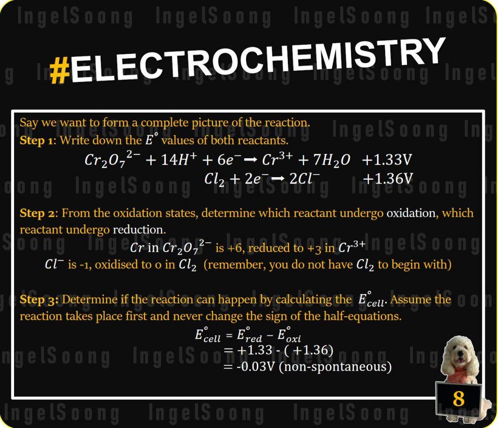 Electrochemistry 8