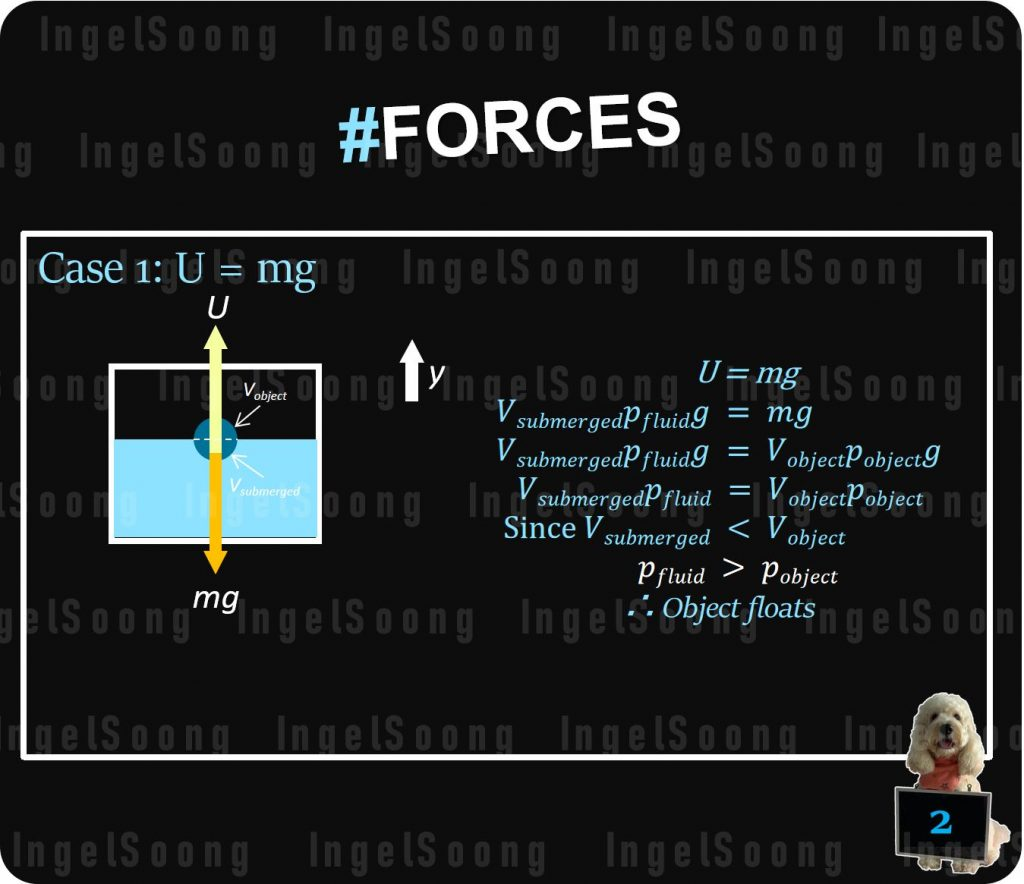 Forces upthrust 2