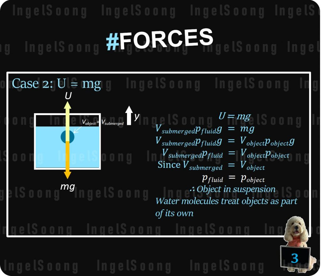 Forces upthrust 3