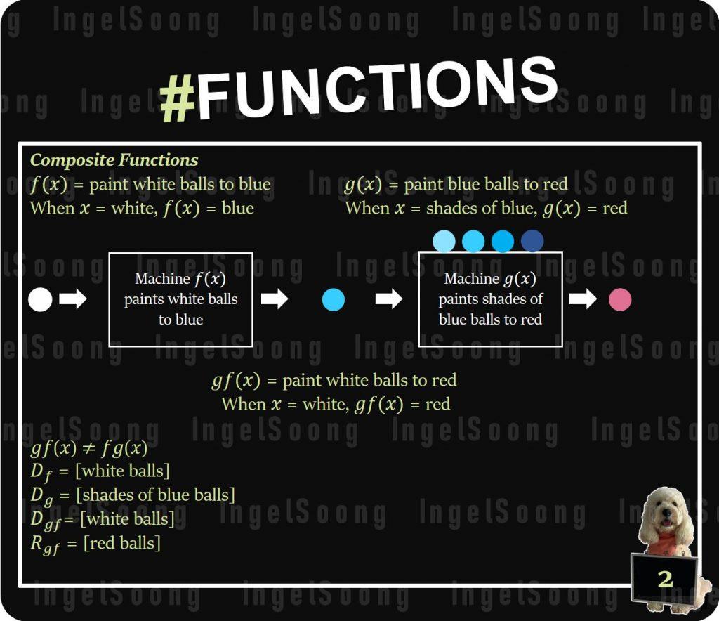 Functions summary 2
