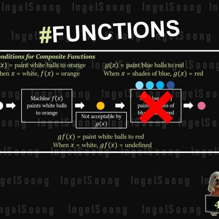 Functions summary 4