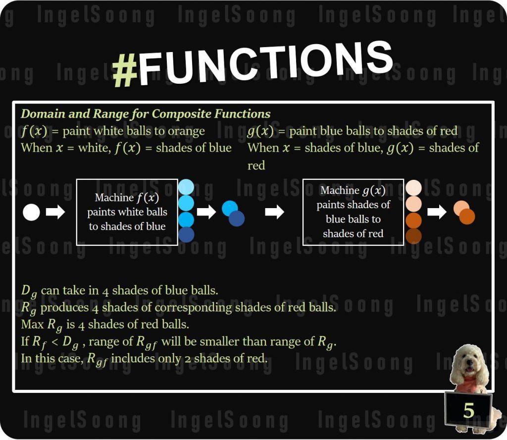 Functions summary 5