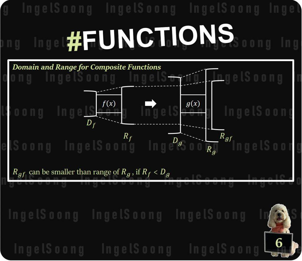 Functions summary 6