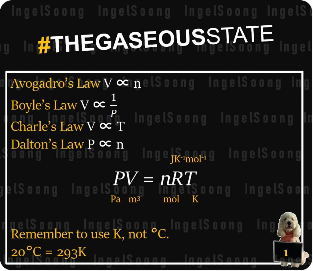 The gaseous state graphs 1